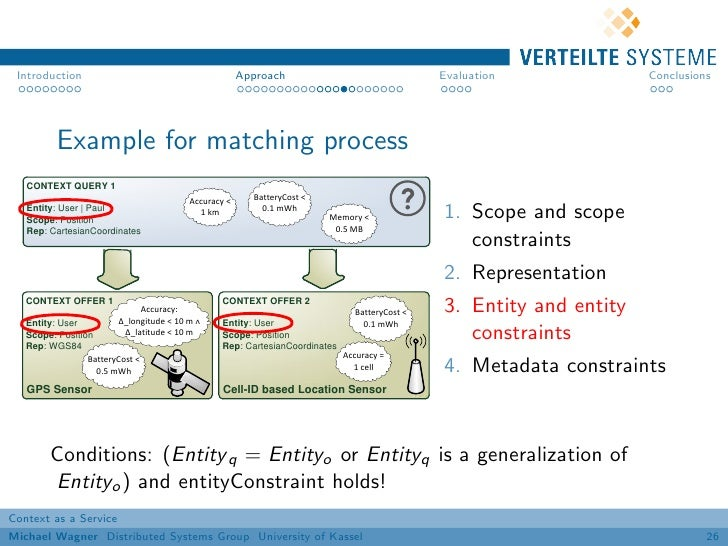 Introduction                                         Approach                                Evaluation             Conclu...
