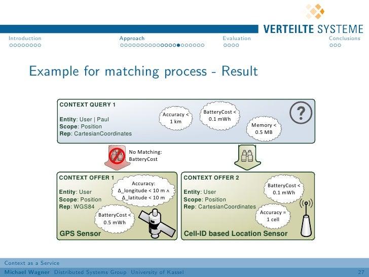Introduction                              Approach                              Evaluation                        Conclusi...