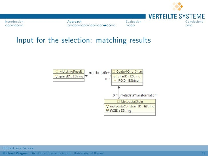 Introduction                          Approach                 Evaluation   Conclusions        Input for the selection: ma...