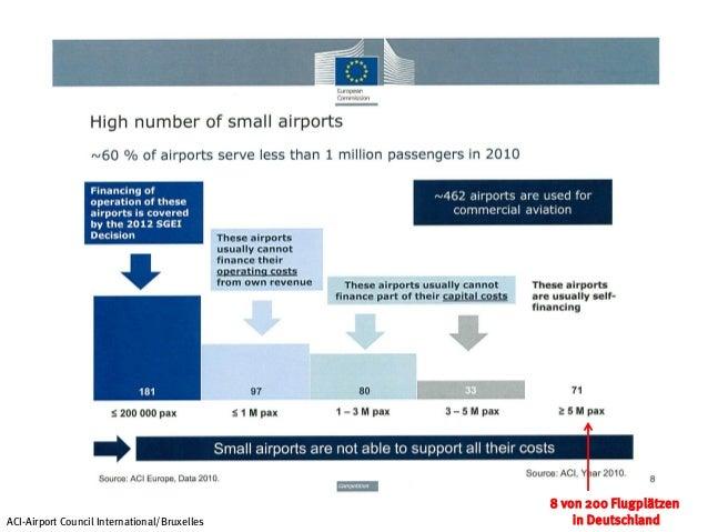 Flugplätze sind Mischgüter aus                  Wirtschaftsunternehmen             Verkehrsinfrastruktur•   Lande- und Abs...