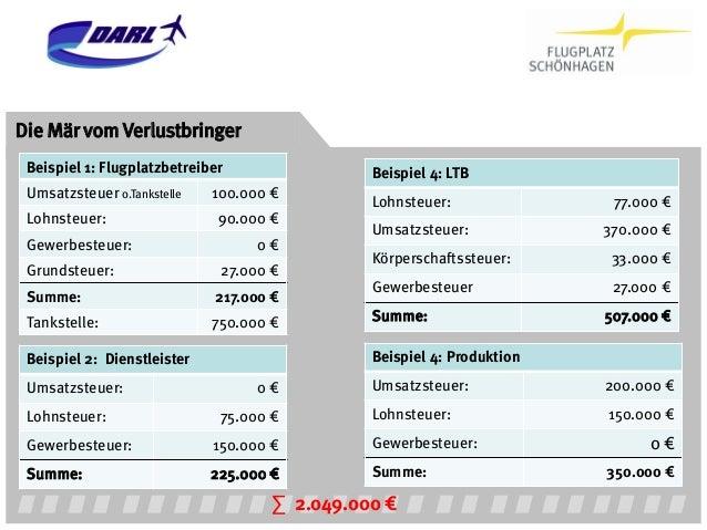 Steueraufkommen Tankstelle, Energie- und Umsatzsteuer                           Steueraufkommen: ca. 750.000 €            ...