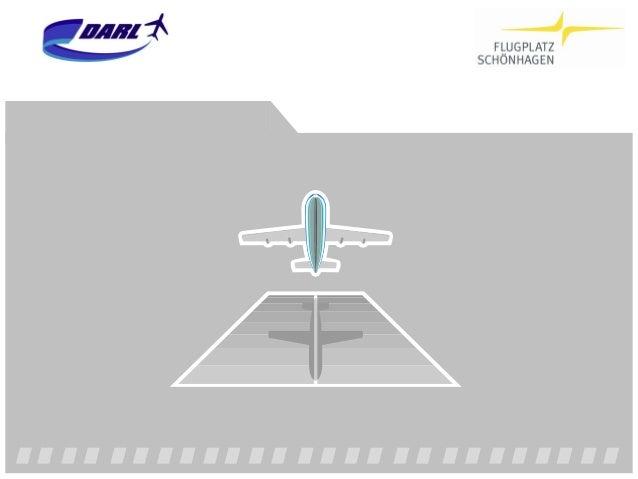 Auch bei den Flugplätzen geht die Schere zwischen Einnahmen und Kosten auseinanderEinnahmen•   General Aviation: Wachstum ...
