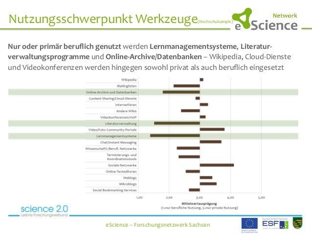 Nutzungsschwerpunkt  Werkzeuge(Hochschulsample)      eScience  –  Forschungsnetzwerk  Sachsen   ...