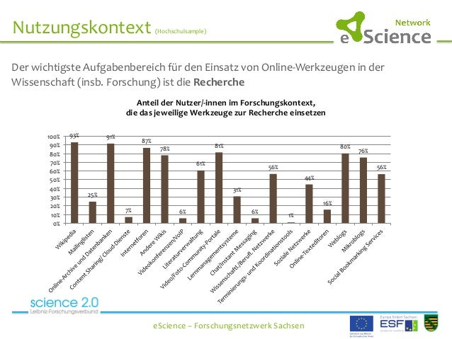 Nutzungskontext  (Hochschulsample)      eScience  –  Forschungsnetzwerk  Sachsen   Der  wichti...