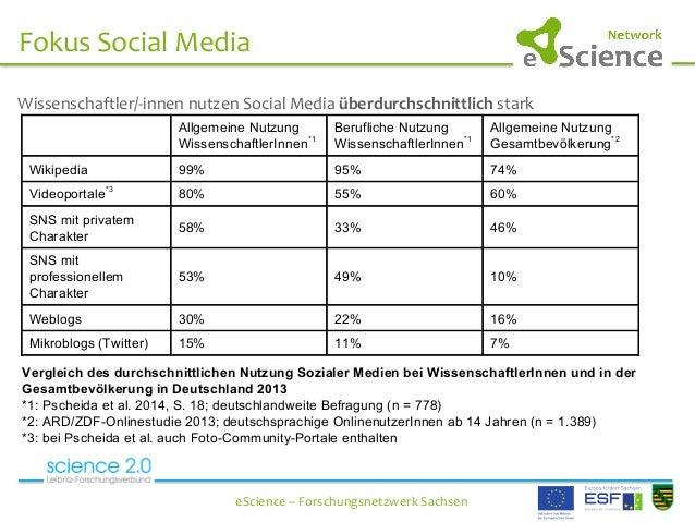 Fokus  Social  Media   eScience  –  Forschungsnetzwerk  Sachsen   Wissenschaftler/-‐innen  nu...