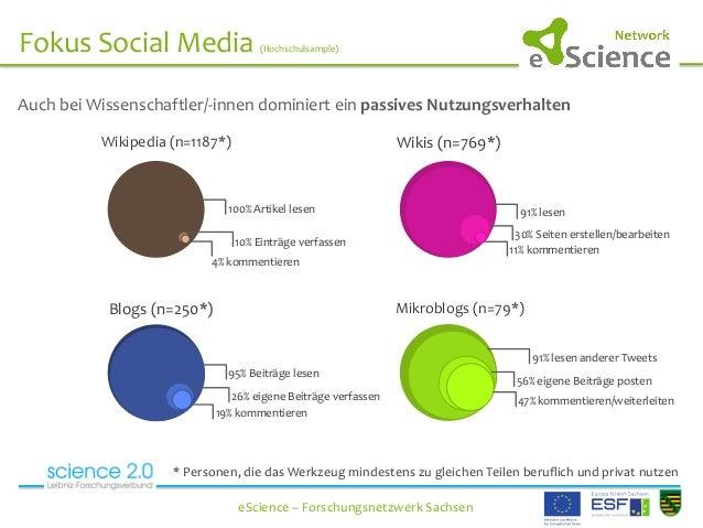 Fokus  Social  Media  (Hochschulsample)      eScience  –  Forschungsnetzwerk  Sachsen   Auch...