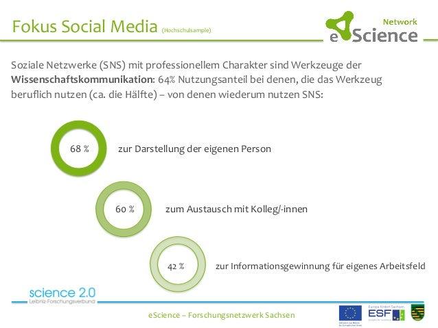 Fokus  Social  Media  (Hochschulsample)      eScience  –  Forschungsnetzwerk  Sachsen   Sozi...