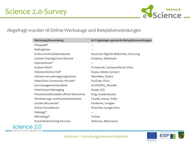 Abgefragt  wurden  18  Online-‐Werkzeuge  und  Beispielanwendungen                          S...