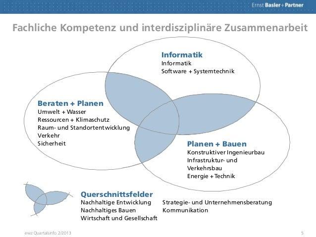 R evolution trends in gis und visualisierung for Raum planungs software