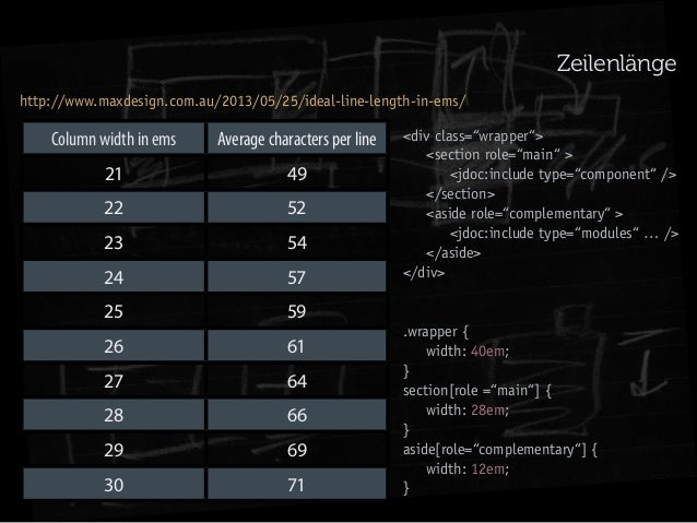 Zeilenlänge http://www.maxdesign.com.au/2013/05/25/ideal-line-length-in-ems/  Column width in ems  Average characters per ...