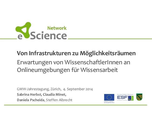 Von Infrastrukturen zu Möglichkeitsräumen  Erwartungen von WissenschaftlerInnen an  Onlineumgebungen für Wissensarbeit  GM...