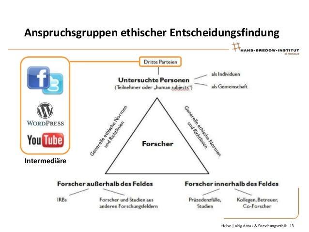 Anspruchsgruppen ethischer Entscheidungsfindung  Intermediäre  Heise   »big data« & Forschungsethik 13