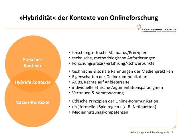 »Hybridität« der Kontexte von Onlineforschung  ForscherKontexte Hybride Kontexte  Nutzer-Kontexte  • forschungsethische St...