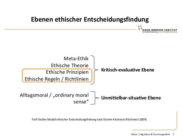 Ebenen ethischer Entscheidungsfindung  Meta-Ethik Ethische Theorie Ethische Prinzipien Ethische Regeln / Richtlinien Allta...