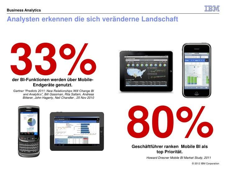 ibm deutschland gmbh mobile daten und business intelligence. Black Bedroom Furniture Sets. Home Design Ideas
