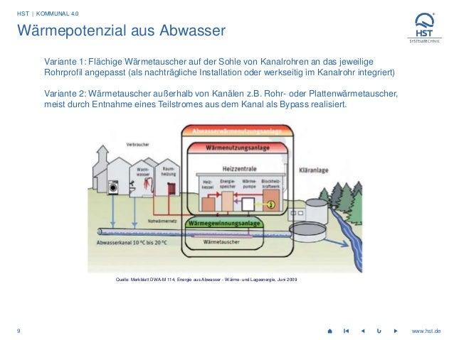 Vortrag Abwärmenutzung und Kommunal 4.0 Infratech2016