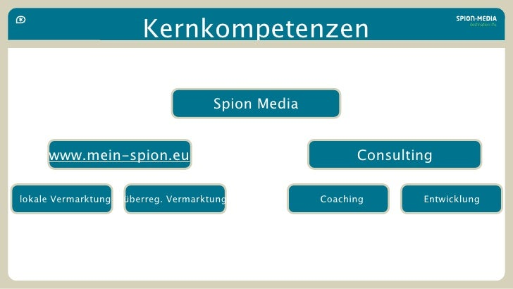 Kernkompetenzen                                    Geschäftsführung                                     Spion Media       ...