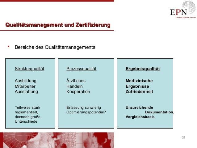 Vortrag Von Dr Martin Stapf Mst Zenoberlin Jan2005