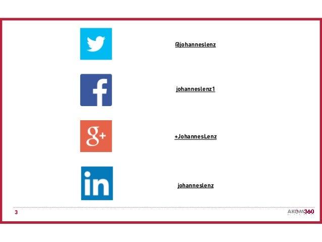 Messenger als neueste Evolutionsstufe der digitalen Kommunikation? Chancen & Risiken für Marken auf WhatsApp & Co. Slide 3