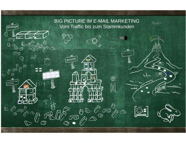 Big Picture im E-Mail Marketing - Vom Traffic bis zum Stammkunden