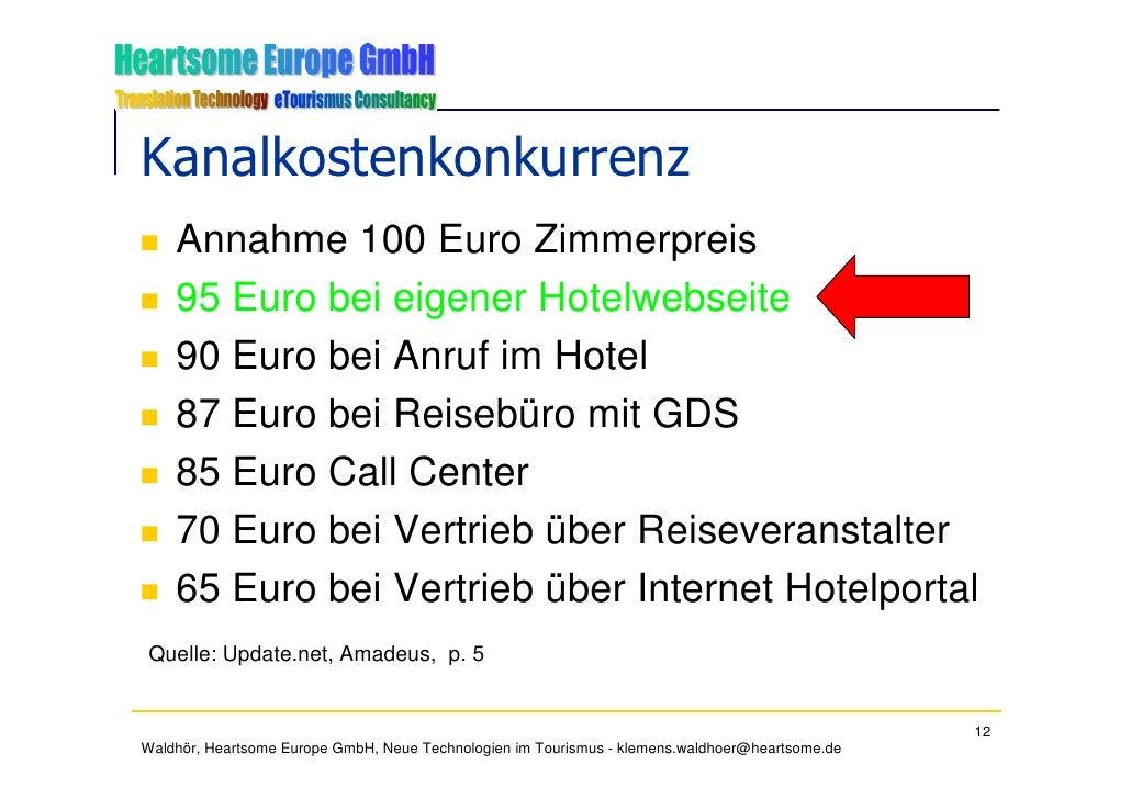 Kanalkostenkonkurrenz     Annahme 100 Euro Zimmerpreis     95 Euro bei eigener Hotelwebseite     90 Euro bei Anruf im Hote...