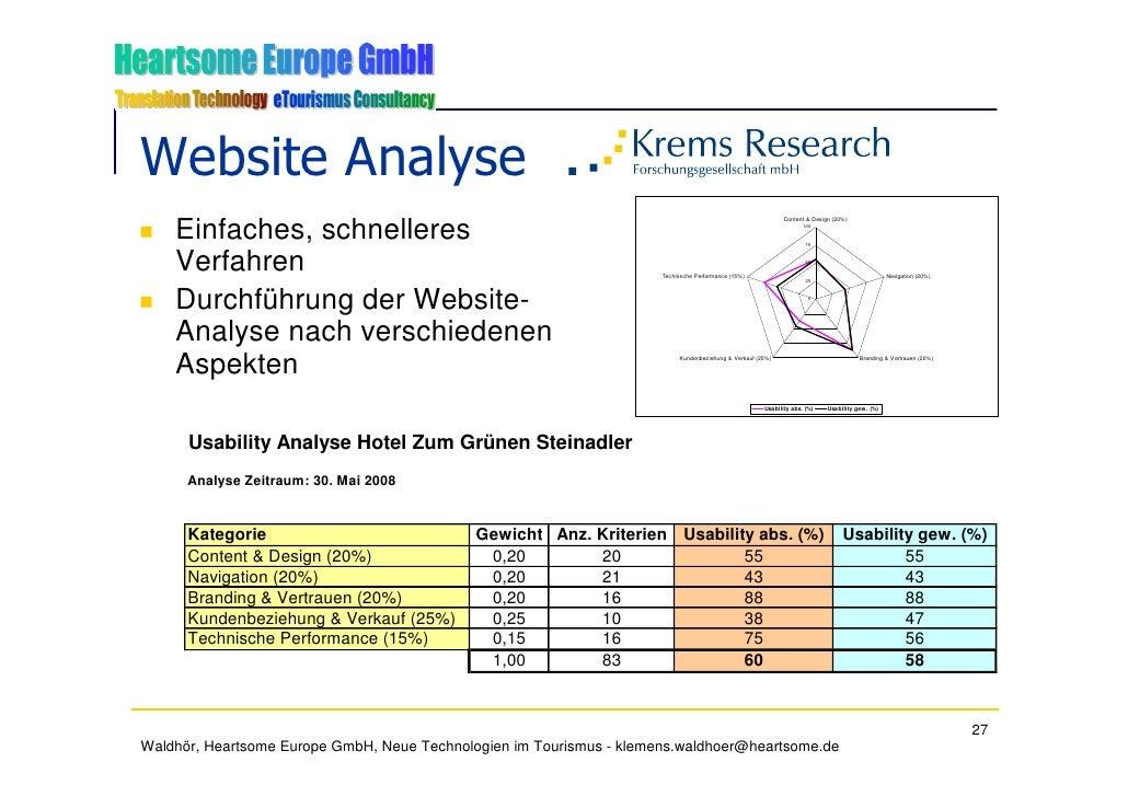Website Analyse     Einfaches, schnelleres                                                                                ...