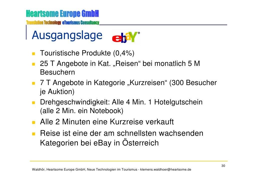 """Ausgangslage     Touristische Produkte (0,4%)     25 T Angebote in Kat. """"Reisen"""" bei monatlich 5 M     Besuchern     7 T A..."""