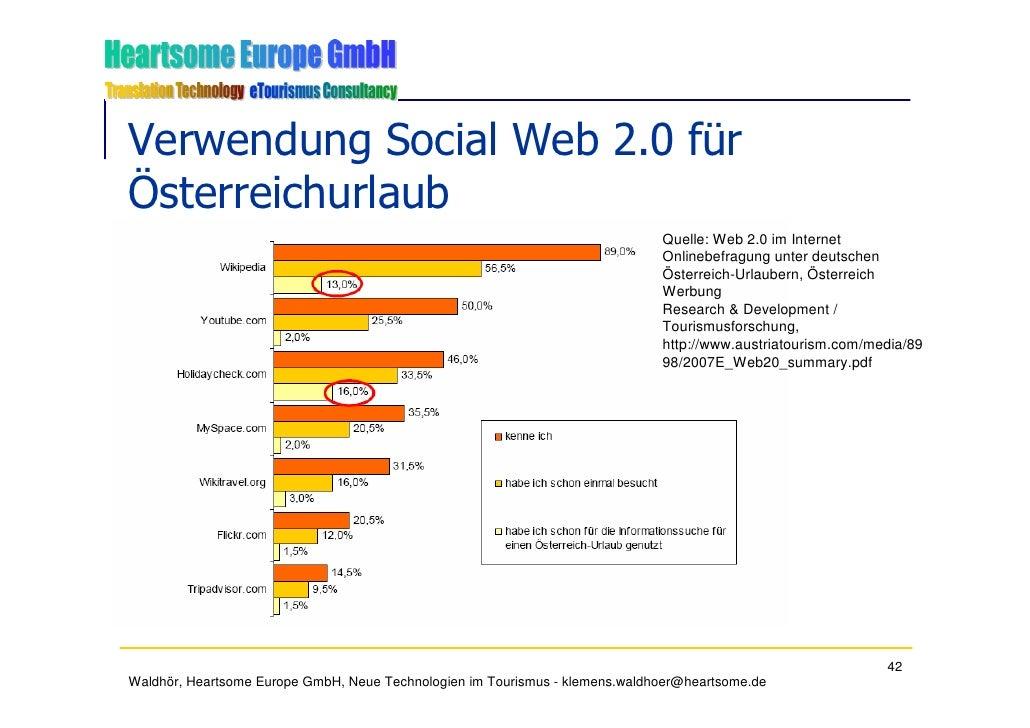 Verwendung Social Web 2.0 für Österreichurlaub                                                                            ...