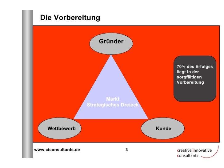 Produkte und Dienstleistungen erfolgreich verkaufen Slide 3