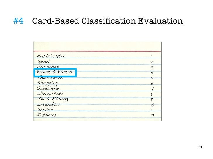 #4 Card-Based Classifcation Evaluation        Nachrichten              1      Sport                    2      Ausgehen    ...