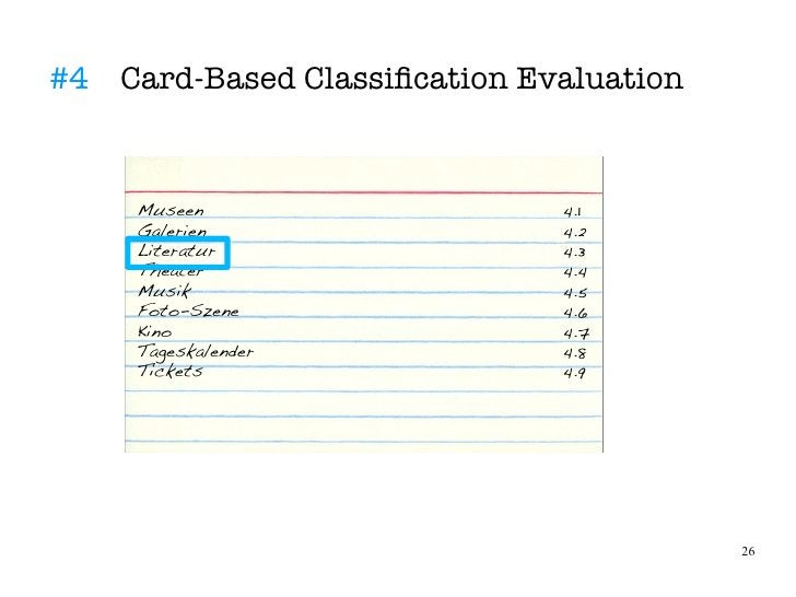 #4 Card-Based Classifcation Evaluation        Museen                   4.1      Galerien                 4.2      Literatu...