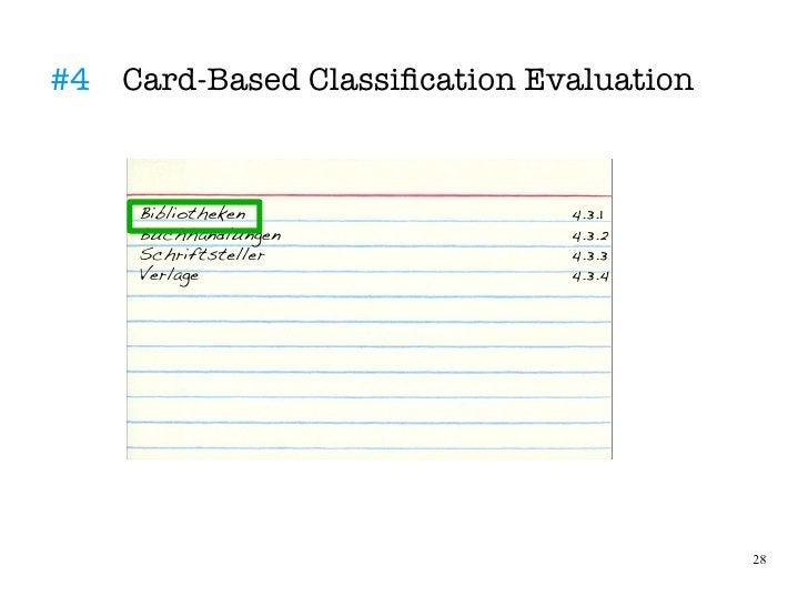 #4 Card-Based Classifcation Evaluation        Bibliotheken             4.3.1      Buchhandlungen           4.3.2      Schr...