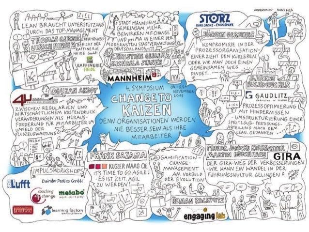 IV. SYMPOSIUM CHANGE TO KAIZEN Denn Organisationen werden nie besser sein als ihre Mitarbeiter www.symposium-change-to-kai...