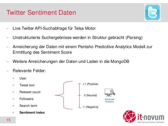 Tweets und Aktienkurse? Wertvolle Erkenntnisse durch Data Blending ge…