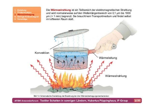 10 1 - Warmestrahlung Beispiele