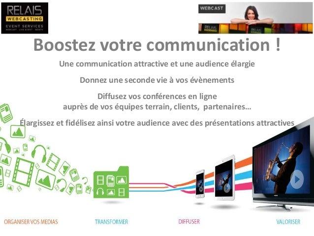 Boostez votre communication ! Une communication attractive et une audience élargie Donnez une seconde vie à vos évènements...