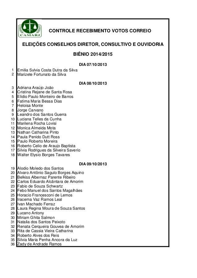 CONTROLE RECEBIMENTO VOTOS CORREIO ELEIÇÕES CONSELHOS DIRETOR, CONSULTIVO E OUVIDORIA BIÊNIO 2014/2015 DIA 07/10/2013 1 Em...
