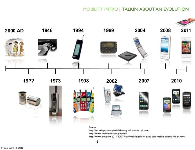 mobile phone technology history pdf