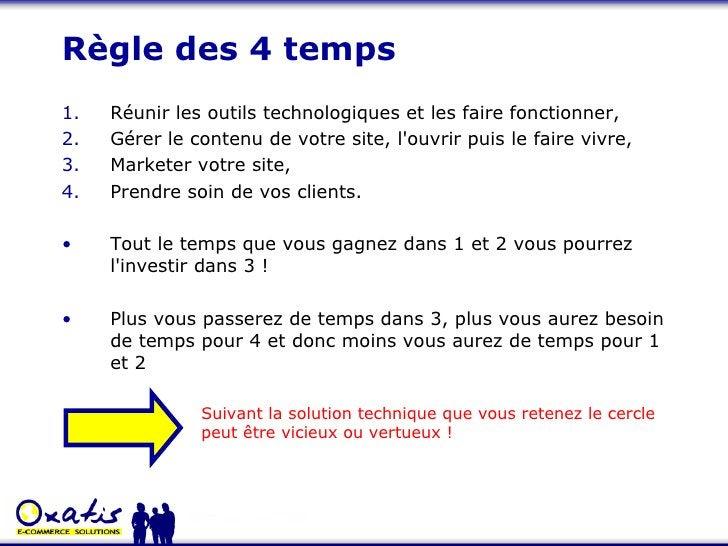 Règle des 4 temps <ul><li>Réunir les outils technologiques et les faire fonctionner, </li></ul><ul><li>Gérer le contenu de...
