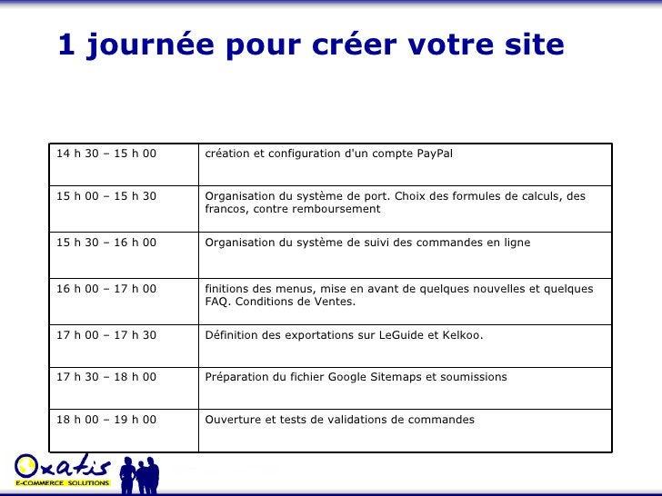1 journée pour créer votre site Préparation du fichier Google Sitemaps et soumissions 17 h 30 – 18 h 00 Ouverture et tests...
