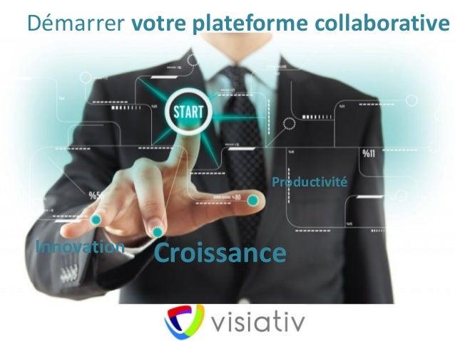 Démarrer votre plateforme collaborative Innovation Croissance Productivité