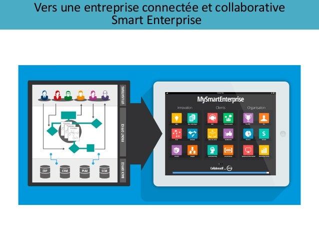 Votre plateforme collaborative à la demande