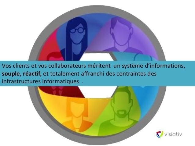 Les applications mobiles orientées Workflow , le futur du collaborateur et clients connectés