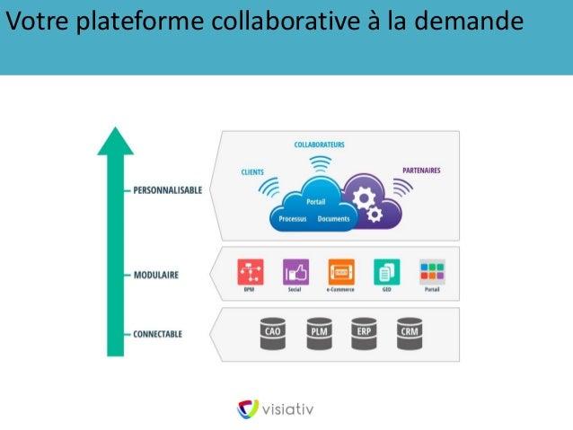 Vers une entreprise connectée et collaborative Smart Enterprise