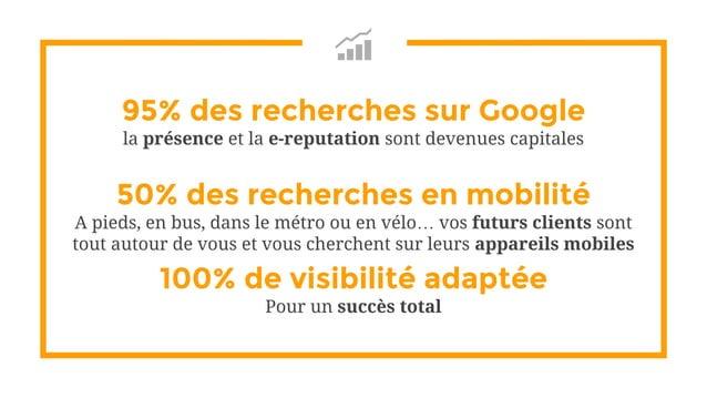 95% des recherches sur Google la présence et la e-reputation sont devenues capitales 100% de visibilité adaptée Pour un su...