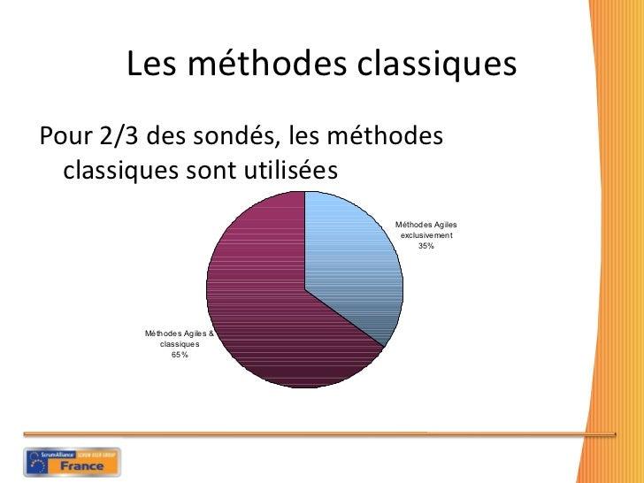Les méthodes classiques <ul><li>Pour 2/3 des sondés, les méthodes classiques sont utilisées </li></ul>
