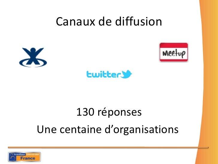 Canaux de diffusion <ul><li>130 réponses </li></ul><ul><li>Une centaine d'organisations  </li></ul>