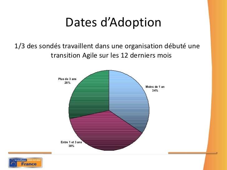Dates d'Adoption <ul><li>1/3 des sondés travaillent dans une organisation débuté une transition Agile sur les 12 derniers ...