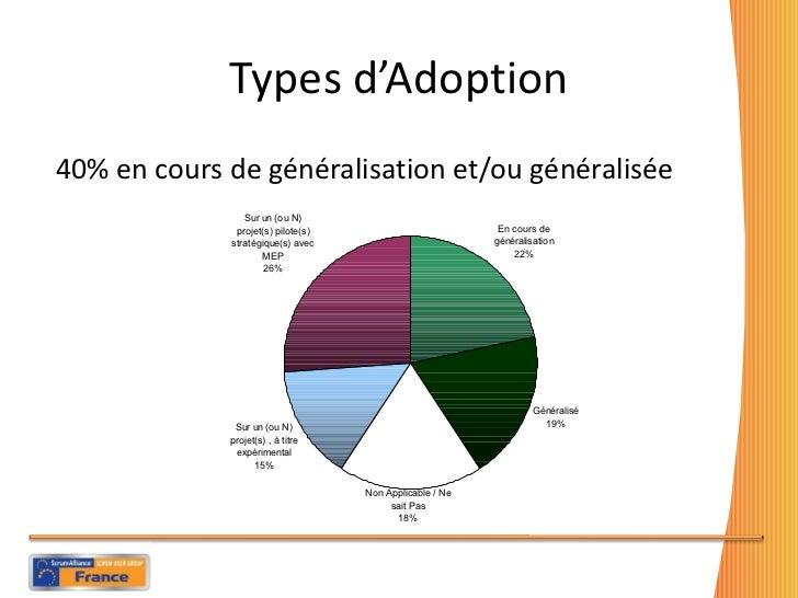 Types d'Adoption <ul><li>40% en cours de généralisation et/ou généralisée </li></ul>