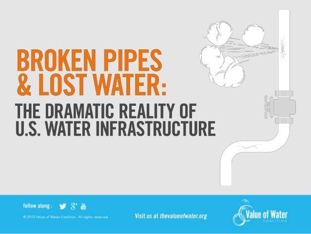 Broken Pipes & Lost Water